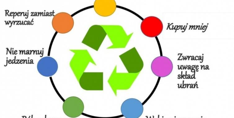 Zacznij 2021 rok w stylu less waste i chrońmy środowisko